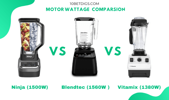 Ninja vs blendtec vs vitamix motor wattage