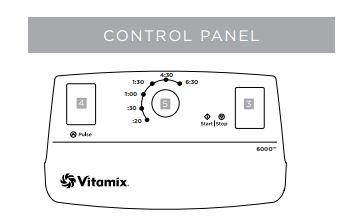 Control Panel of Vitamix 6000
